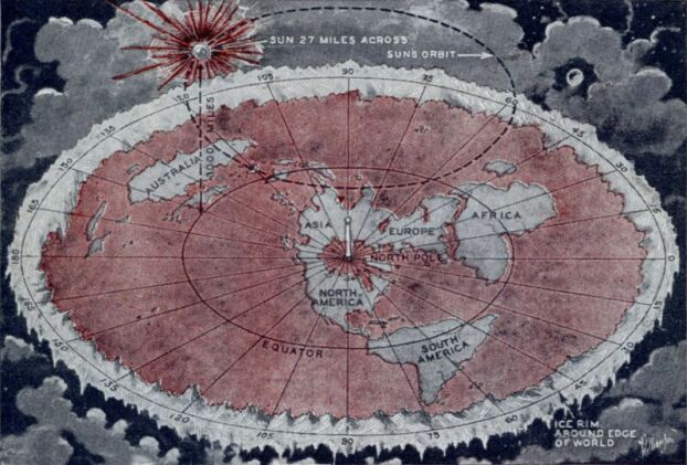 Wilbur Glenn Voliva Flat Earth Map